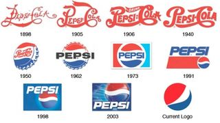 Pepsi-logo-over-time